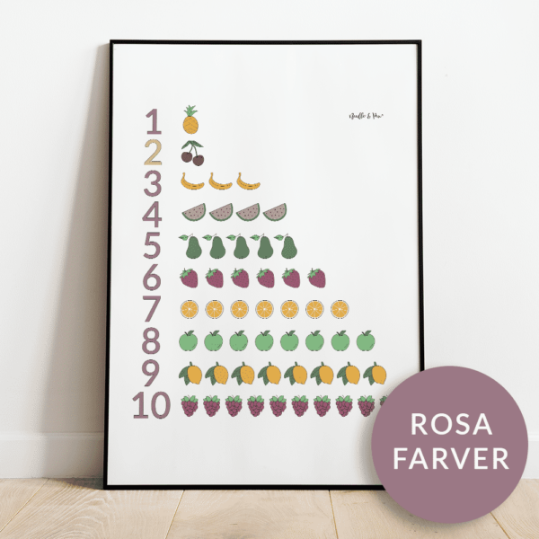 Talplakat | Frugter Rækker | Rosa